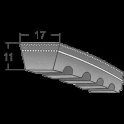 BX-es profilú fogazott ékszíjak (Rubena)