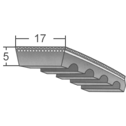17x5-ös profilú ipari variátorszíjak