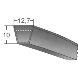 SPA-s keskeny profilú burkolt ékszíjak (Power Belt)