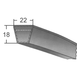 SPC-s keskeny profilú burkolt ékszíjak (Optibelt)