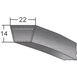 C/22-es profilú ékszíj (PowerBelt)
