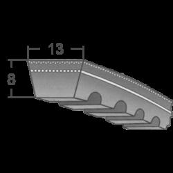 AX-es profilú fogazott ékszíjak (Optibelt márka)
